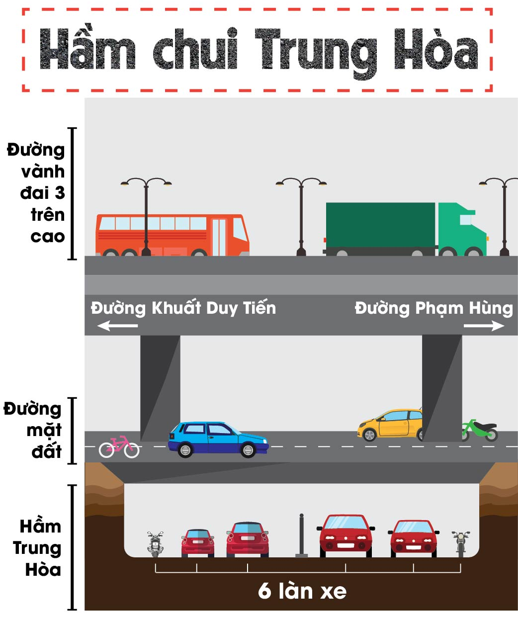 [infographic] toan canh 2 ham chui lon nhat ha noi hinh anh 2