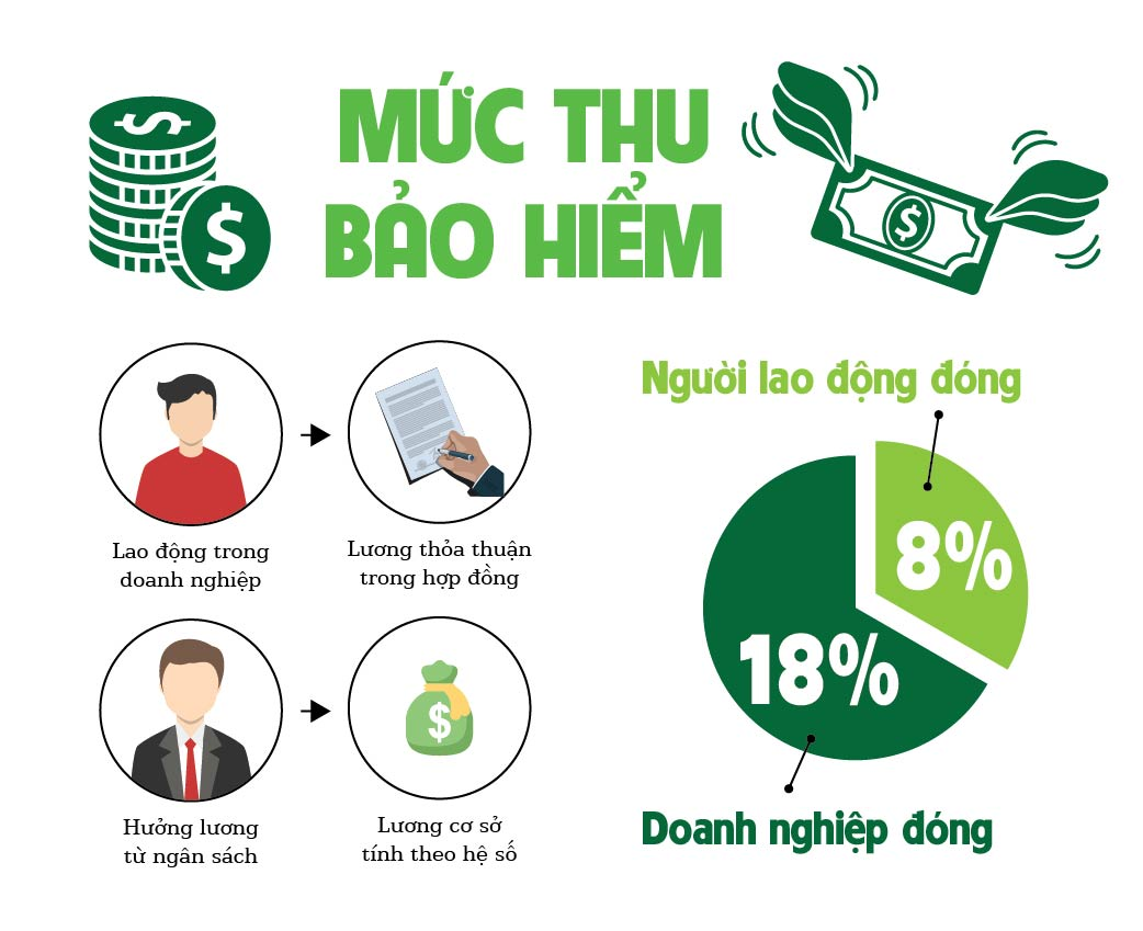 [infographic] 5 thay doi quan trong trong luat bhxh moi hinh anh 2