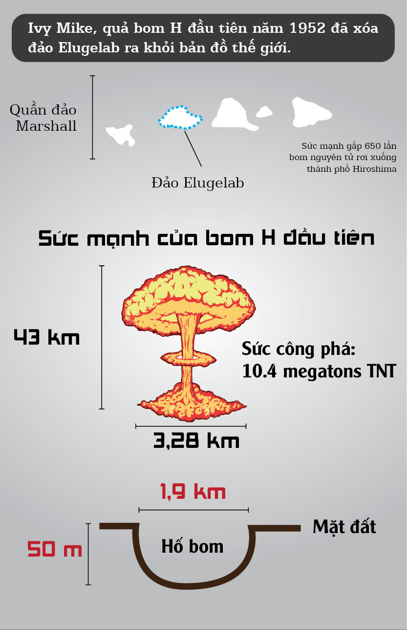 infographic: bom nhiet hach khac bom nguyen tu the nao? hinh anh 5