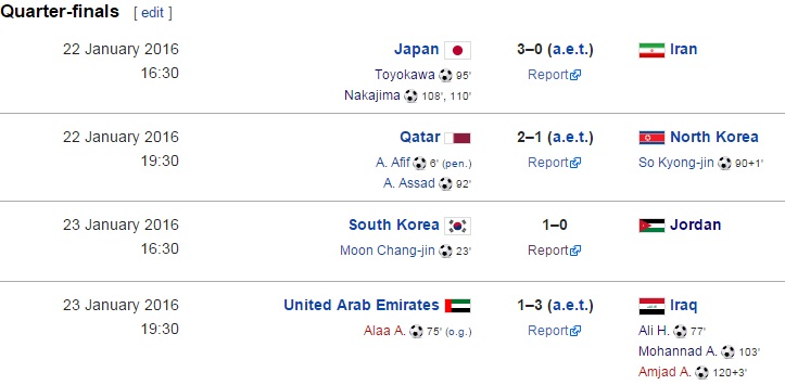 ket qua tu ket u23 chau a: u23 jordan, u23 uae dat tay nhau ve nuoc hinh anh 3