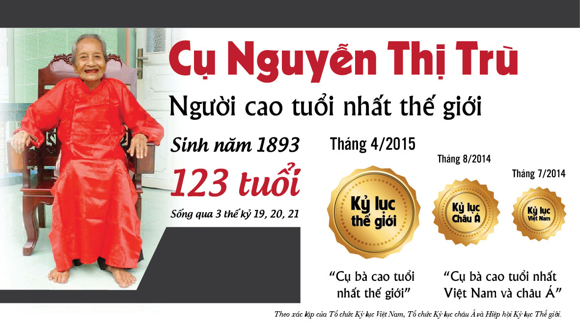 [infographic] bi quyet song khoe cua cu ba cao tuoi nhat the gioi hinh anh 1