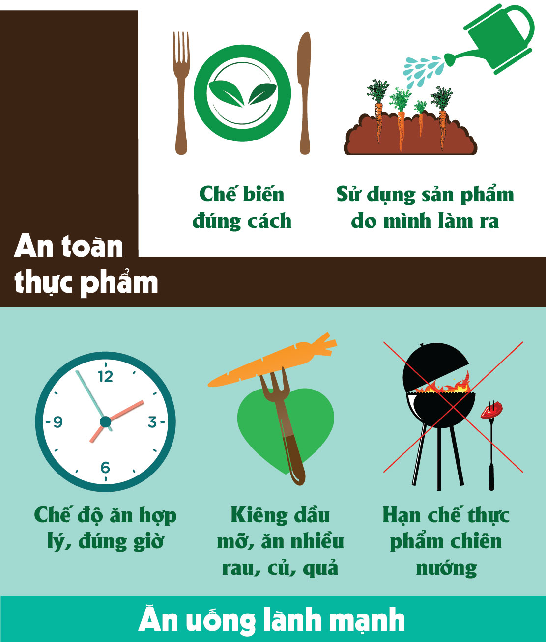 [infographic] bi quyet song khoe cua cu ba cao tuoi nhat the gioi hinh anh 3