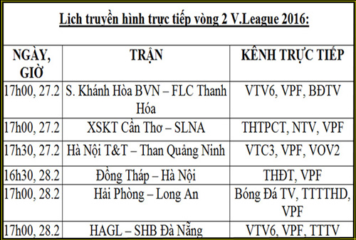 lich truyen hinh truc tiep vong 2 v.league 2016 hinh anh 1