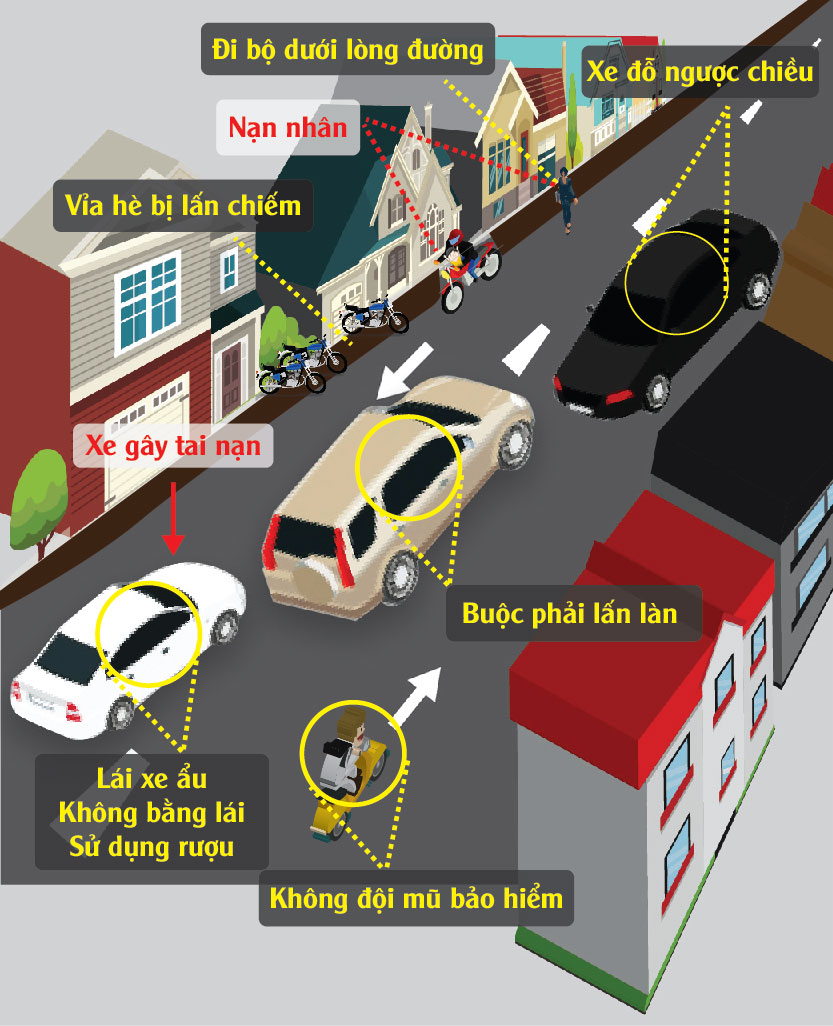 infographic: toan canh hien truong vu camry dam chet 3 nguoi hinh anh 1