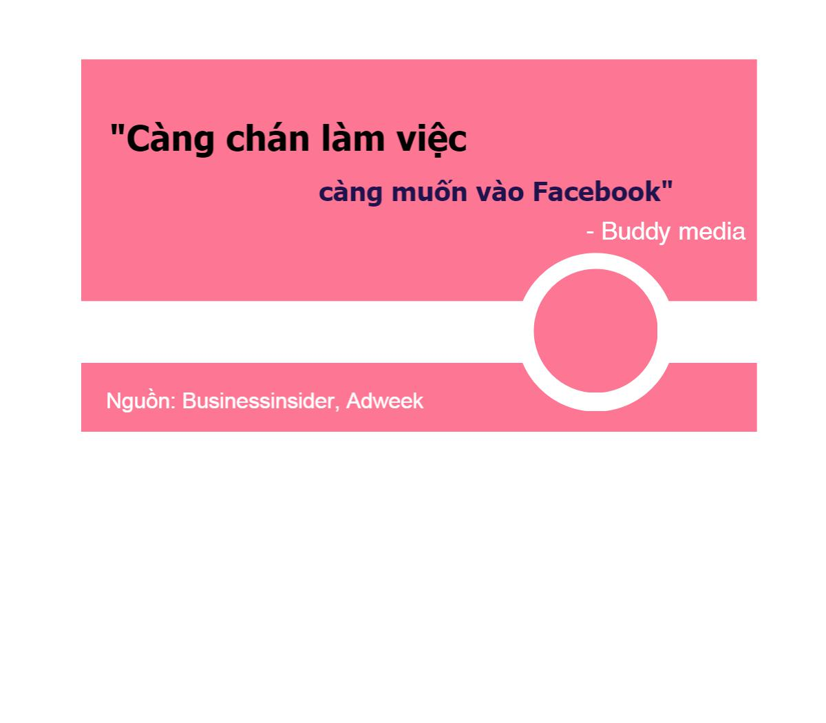 [infographic] tiet lo gio vang cau like facebook hinh anh 3