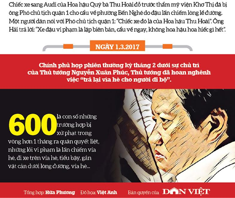"infographic: toan canh ""cuoc chien via he"" cua pho chu tich quan 1 hinh anh 5"