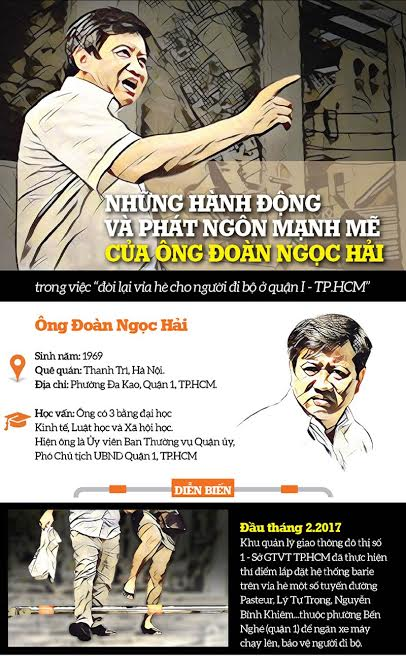 "infographic: toan canh ""cuoc chien via he"" cua pho chu tich quan 1 hinh anh 1"