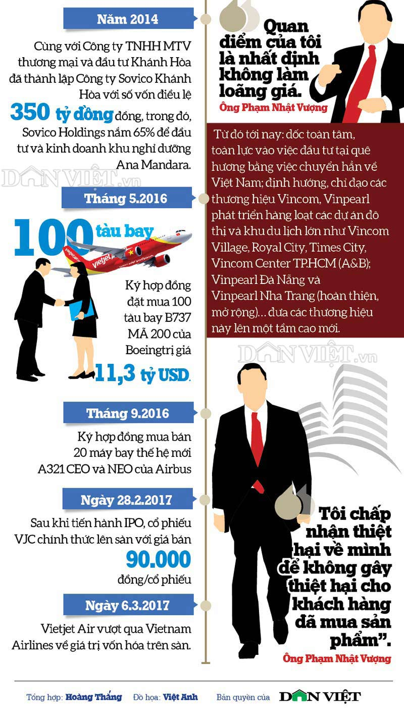 infographic: con duong thanh ty phu usd cua hai dai gia viet nam hinh anh 7