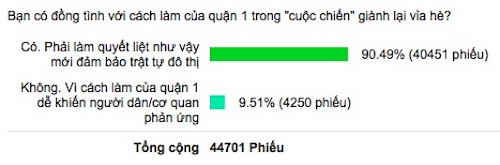 quyet gianh lai via he, ong hai co duoc ung ho? hinh anh 2