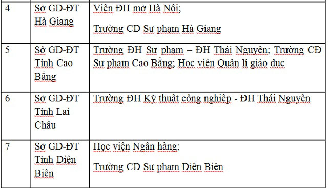 cong bo danh sach 63 cum thi thpt quoc gia 2017 hinh anh 3