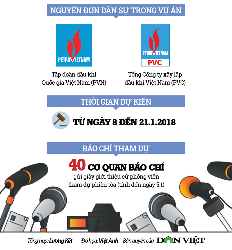 infographic: toan canh phien toa xu ong dinh la thang va dong pham hinh anh 3