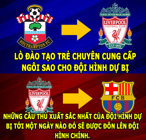 "anh che hom nay (7.1): mourinho la ""trum gay chien"", liverpool buon ban gioi hinh anh 5"