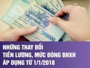 Ban doc - Quy dinh moi 2018 ve luong va muc dong BHXH nguoi lao dong nen biet