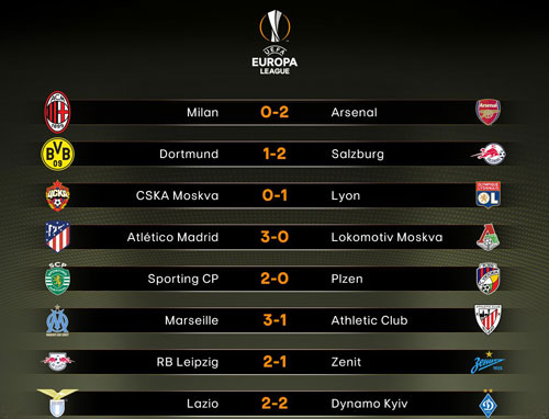 ket qua luot di vong 1/8 europa league: arsenal thang thuyet phuc hinh anh 2