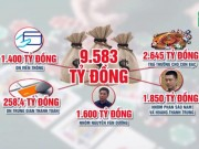 "Video - anh - Cac ""ong trum"" chia 9.600 ty dong tu soi bac online the nao?"