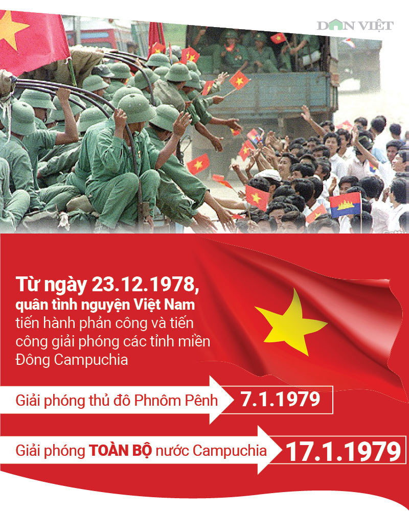 infographic ve cuoc chien bao ve bien gioi tay nam cach day 40 nam hinh anh 5