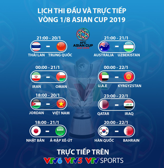 lich thi dau va tuong thuat truc tiep vong 1/8 asian cup 2019 hinh anh 2