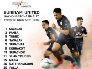 The thao - Xuan Truong mac loi, Buriram United hoa doi bong duoi co