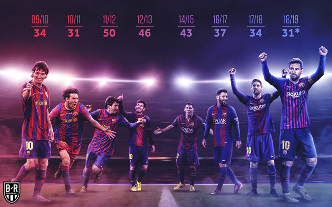"""lap cu dup giup barca chien thang, messi co ngay """"hat-trick"""" ky luc hinh anh 1"""