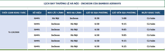 bay thang ha noi – incheon (han quoc) tu 491.000 vnd voi bamboo airways hinh anh 2