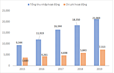techcombank duoi thoi tong giam doc nguyen le quoc anh hinh anh 4