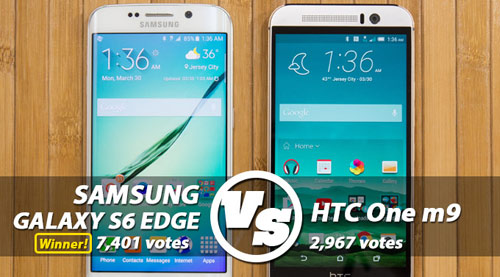 galaxy s6 edge duoc long nguoi dung hon htc one m9 hinh anh 1