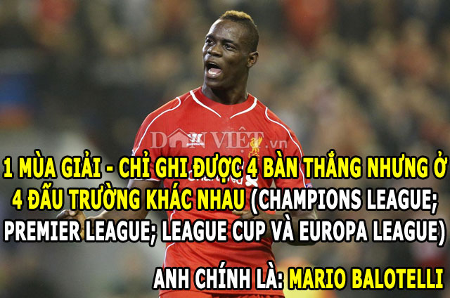 "anh che: thanh tich phi thuong cua balotelli, arsenal lai thanh ""tro cuoi"" hinh anh 1"