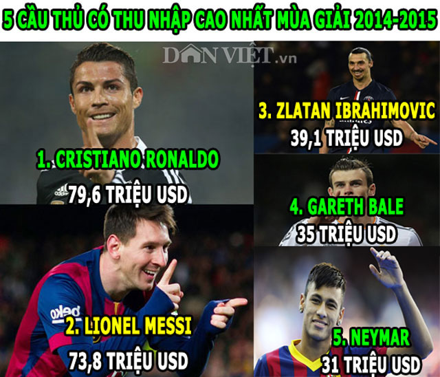 anh che: ashley young be gareth bale, messi gieu neymar hinh anh 7