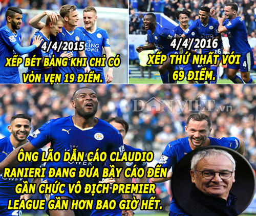 "hau truong (4.4): leicester ""vac lu"" ma chay, martial tro thanh ""soai ca"" hinh anh 3"