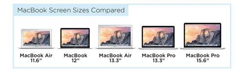 tam tau macbook, macbook air va macbook pro do suc manh hinh anh 3