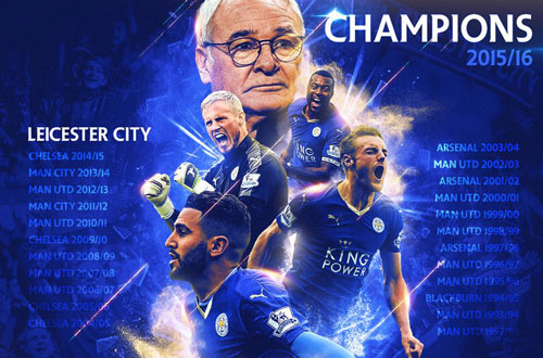 10 ky luc duoc leicester city thiet lap o mua giai 2015-2016 hinh anh 1
