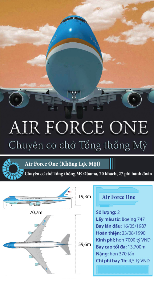 "[infographic] ben trong ""de nhat may bay"" my vua toi vn hinh anh 1"