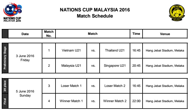 lich thi dau nations cup 2016 hinh anh 2