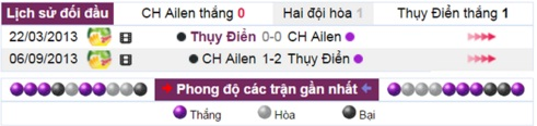 phan tich ty le tran thuy dien vs ch ireland (23h) hinh anh 3
