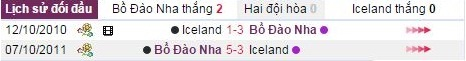 phan tich ty le bo dao nha vs iceland (2h00) hinh anh 3