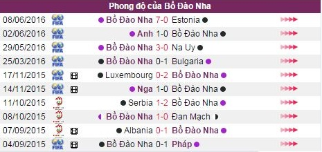 phan tich ty le bo dao nha vs iceland (2h00) hinh anh 4