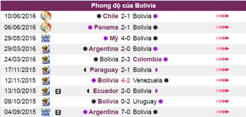 phan tich ty le argentina vs bolivia hinh anh 5