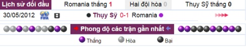 phan tich ty le romania vs thuy si, 23h00 ngay 15.6 hinh anh 2