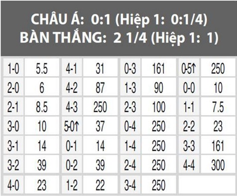 phan tich ty le anh vs xu wales - 20h00, 16.6 hinh anh 7