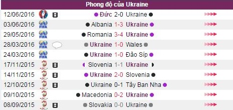 phan tich ty le ukraine vs bac ireland, 23h00 16.6 hinh anh 3