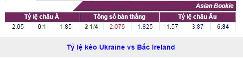 phan tich ty le ukraine vs bac ireland, 23h00 16.6 hinh anh 2