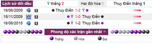 phan tich ty le italia vs thuy dien (20h00 ngay 17.6): cang thang hinh anh 2