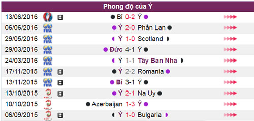 phan tich ty le italia vs thuy dien (20h00 ngay 17.6): cang thang hinh anh 3