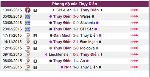 phan tich ty le italia vs thuy dien (20h00 ngay 17.6): cang thang hinh anh 4