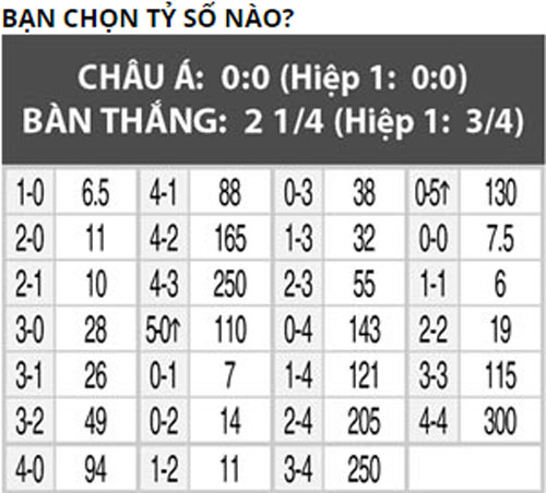 phan tich ty le iceland vs hungary (23h): se co bat ngo hinh anh 5
