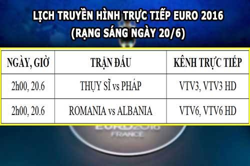 lich thi dau, phat song truc tiep euro 2016 ngay 19.6 hinh anh 1