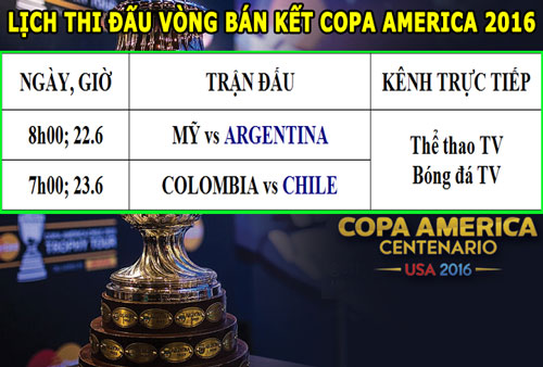 lich thi dau, phat song truc tiep ban ket copa america 2016 hinh anh 1
