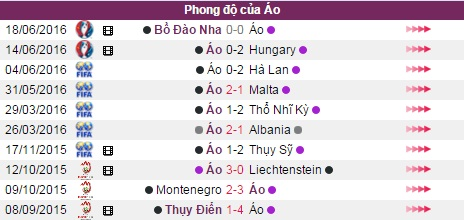 phan tich ty le ao vs iceland (23h): quyet dau hinh anh 6