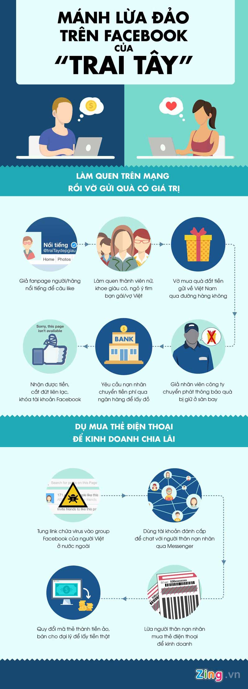 "infographic: lat tay manh lua tinh, tien tren facebook cua ""trai tay"" hinh anh 1"