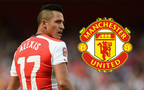 Image result for Sanchez mu